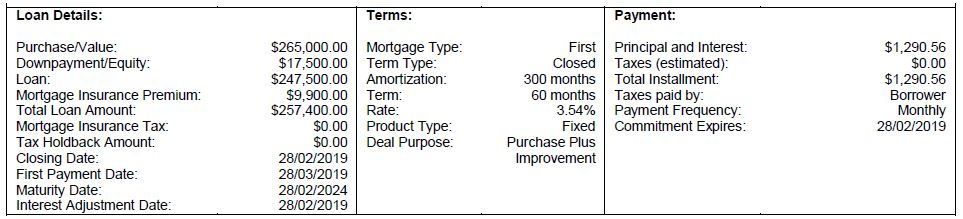 Mortgage Commitment Terms